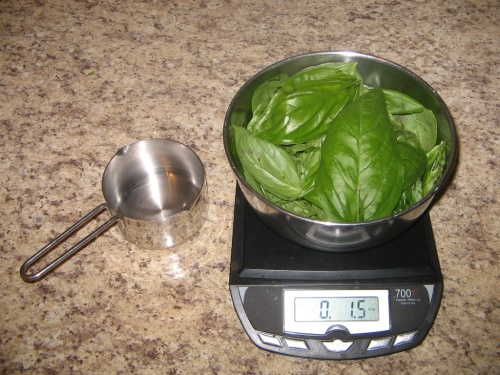 1 cup packed basil equals 1.5 oz.  That's a one cup measure to the left.